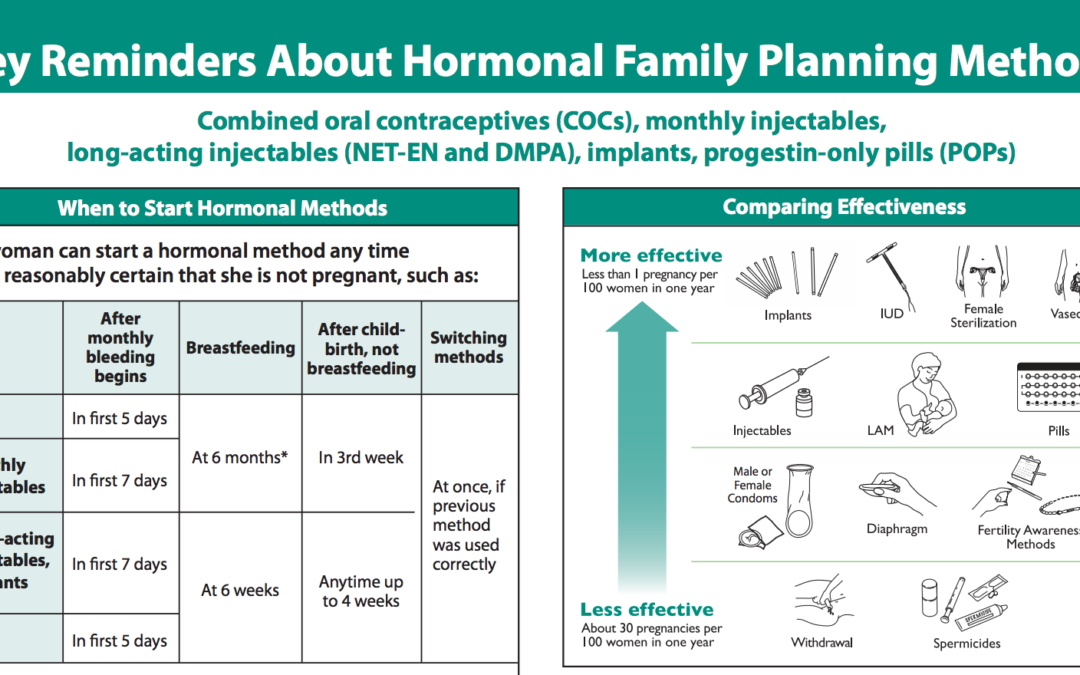 Key Reminders about Hormonal Family Planning Methods