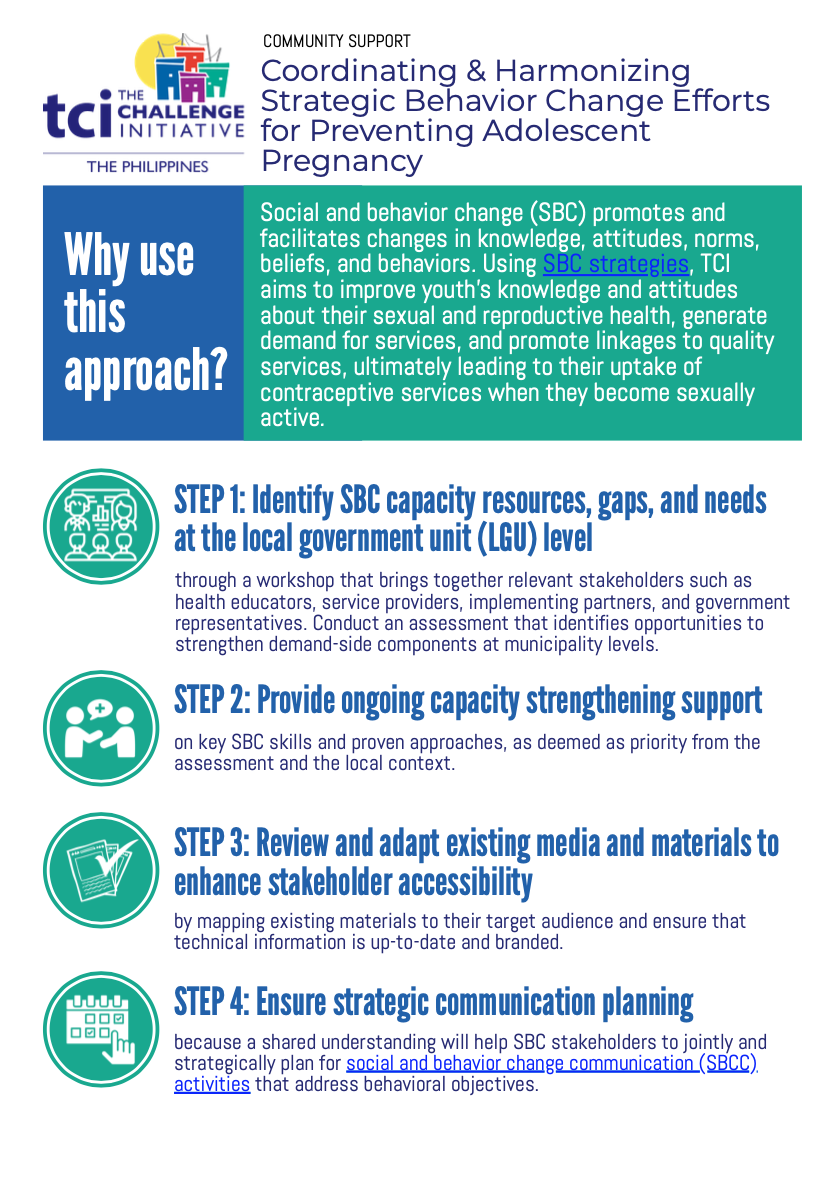 Coordinating & Harmonizing Strategic Behavior Change Efforts for Preventing Adolescent Pregnancy